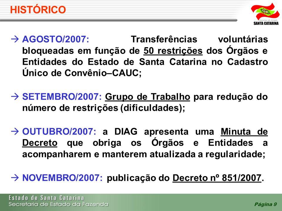 Página 9 HISTÓRICO AGOSTO/2007: Transferências voluntárias bloqueadas em função de 50 restrições dos Órgãos e Entidades do Estado de Santa Catarina no Cadastro Único de Convênio–CAUC; SETEMBRO/2007: Grupo de Trabalho para redução do número de restrições (dificuldades); OUTUBRO/2007: a DIAG apresenta uma Minuta de Decreto que obriga os Órgãos e Entidades a acompanharem e manterem atualizada a regularidade; NOVEMBRO/2007: publicação do Decreto nº 851/2007.