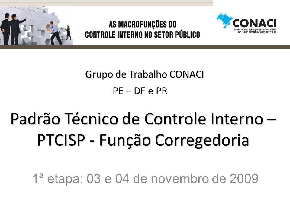 Padrão Técnico de Controle Interno – PTCISP - Função Corregedoria 1ª etapa: 03 e 04 de novembro de 2009 PE – DF e PR Grupo de Trabalho CONACI