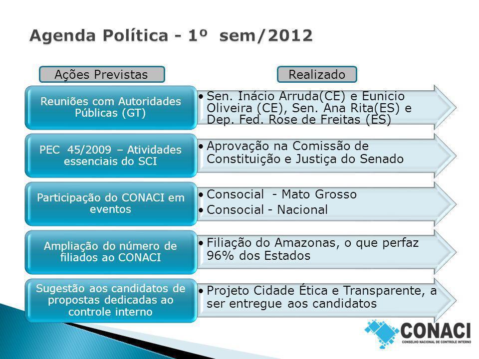 Sen. Inácio Arruda(CE) e Eunicio Oliveira (CE), Sen. Ana Rita(ES) e Dep. Fed. Rose de Freitas (ES) Reuniões com Autoridades Públicas (GT) Aprovação na
