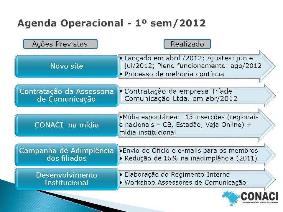 Lançado em abril /2012; Ajustes: jun e jul/2012; Pleno funcionamento: ago/2012 Processo de melhoria contínua Novo site Contratação da empresa Tríade C