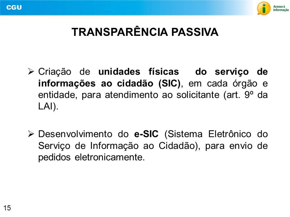CGU 15 TRANSPARÊNCIA PASSIVA Criação de unidades físicas do serviço de informações ao cidadão (SIC), em cada órgão e entidade, para atendimento ao sol