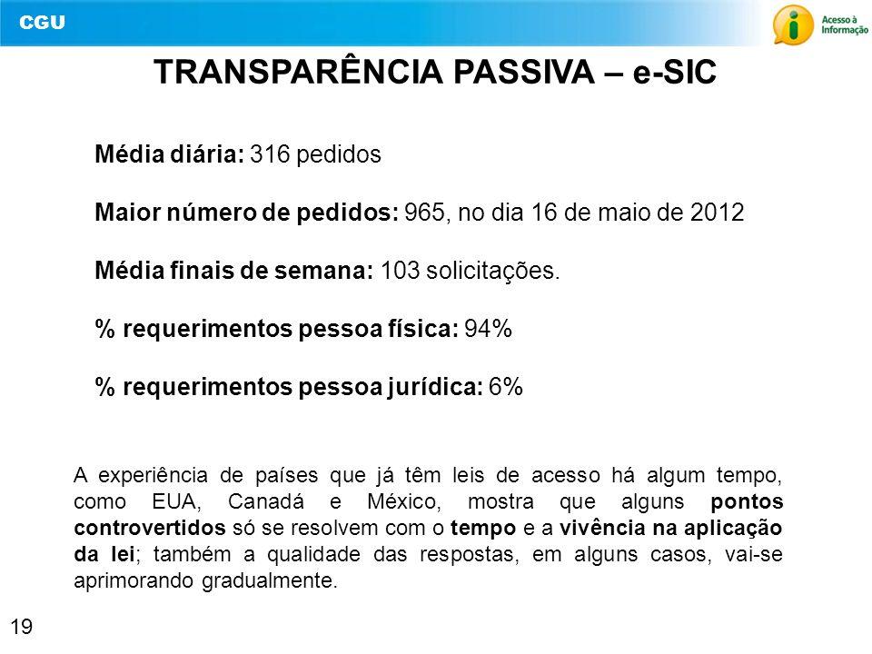 CGU 19 Média diária: 316 pedidos Maior número de pedidos: 965, no dia 16 de maio de 2012 Média finais de semana: 103 solicitações. % requerimentos pes