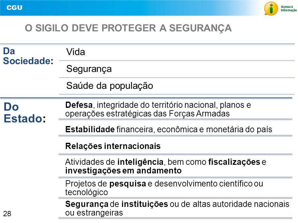 CGU 28 O SIGILO DEVE PROTEGER A SEGURANÇA Da Sociedade: Vida Segurança Saúde da população Do Estado: Defesa, integridade do território nacional, plano