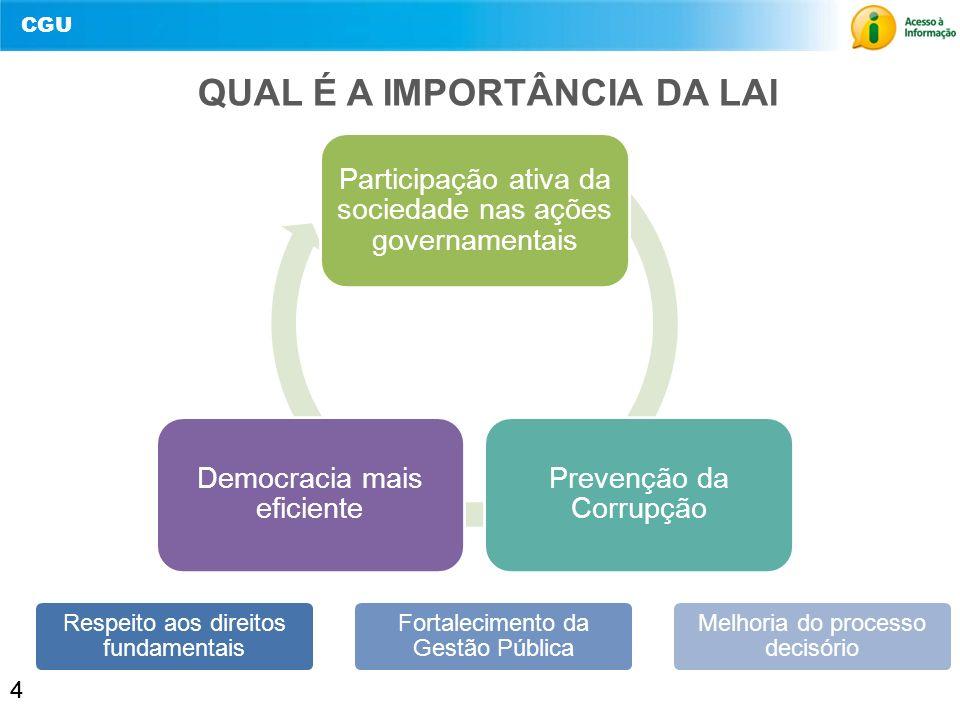 CGU 4 QUAL É A IMPORTÂNCIA DA LAI Respeito aos direitos fundamentais Fortalecimento da Gestão Pública Melhoria do processo decisório Participação ativ