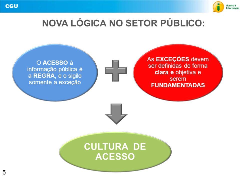 CGU 5 O ACESSO à informação pública é a REGRA, e o sigilo somente a exceção As EXCEÇÕES devem ser definidas de forma clara e objetiva e serem FUNDAMEN