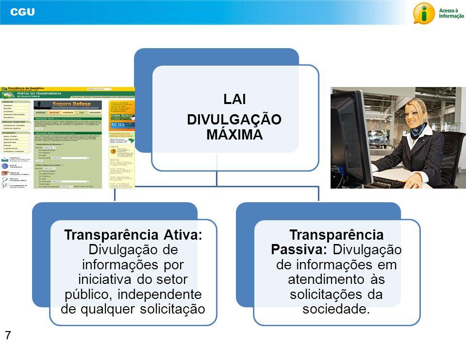 CGU 7 LAI DIVULGAÇÃO MÁXIMA Transparência Ativa: Divulgação de informações por iniciativa do setor público, independente de qualquer solicitação Trans