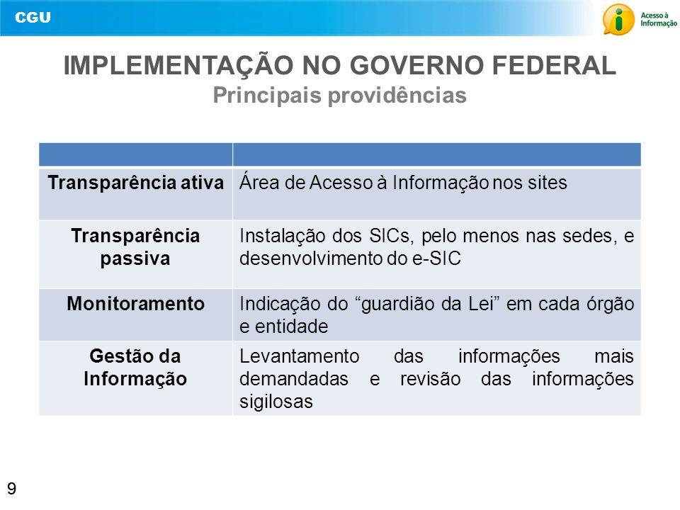 CGU 9 IMPLEMENTAÇÃO NO GOVERNO FEDERAL Principais providências 9 Transparência ativaÁrea de Acesso à Informação nos sites Transparência passiva Instal
