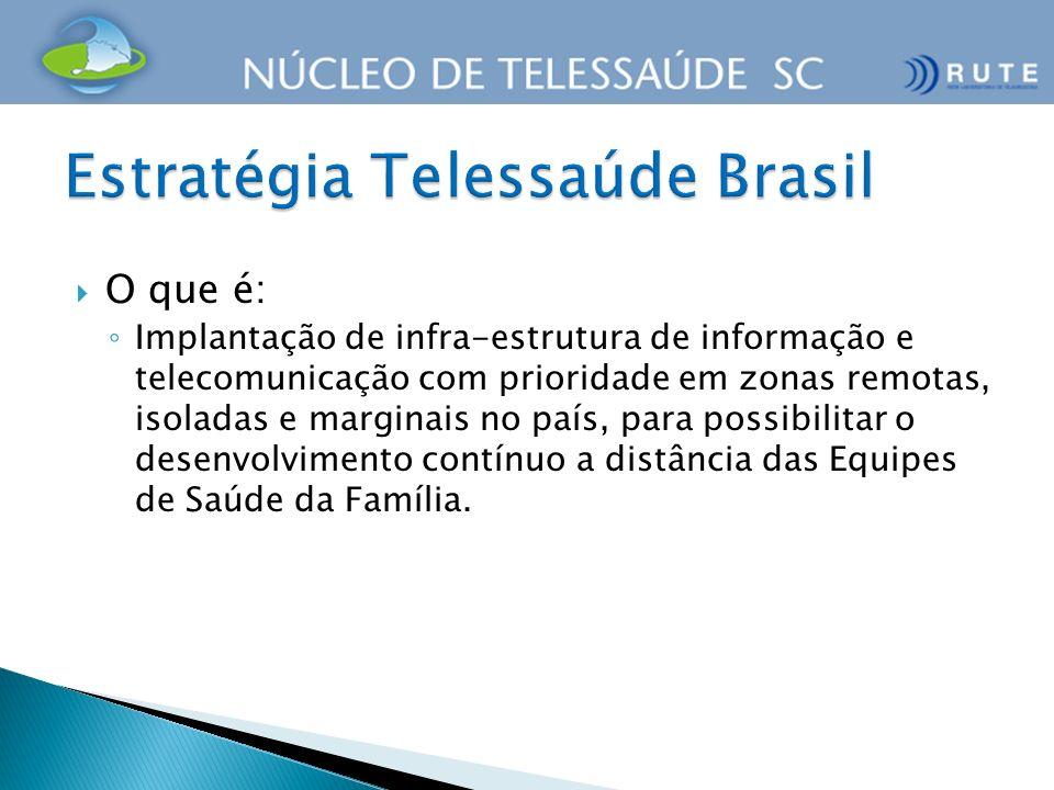 Entre na página inicial do Telessaúde Santa Catarina: http://telessaude.sc.gov.brhttp://telessaude.sc.gov.br Faça o Login em Acesso Restrito no canto esquerdo com o seu usuário e senha.