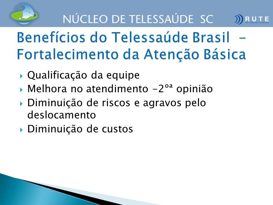 Entre na página inicial do Telessaúde Santa Catarina: http://telessaude.sc.gov.brhttp://telessaude.sc.gov.br Uma forma de acessar a Sala Virtual, onde ocorre a webconferência, é o atalho na página inicial: ATENÇÃO.