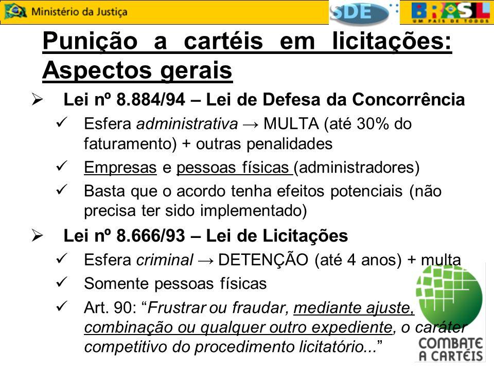 Punição a cartéis em licitações: Aspectos gerais Lei nº 8.884/94 – Lei de Defesa da Concorrência Esfera administrativa MULTA (até 30% do faturamento)