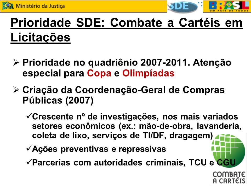 Prioridade SDE: Combate a Cartéis em Licitações Prioridade no quadriênio 2007-2011. Atenção especial para Copa e Olimpíadas Criação da Coordenação-Ger