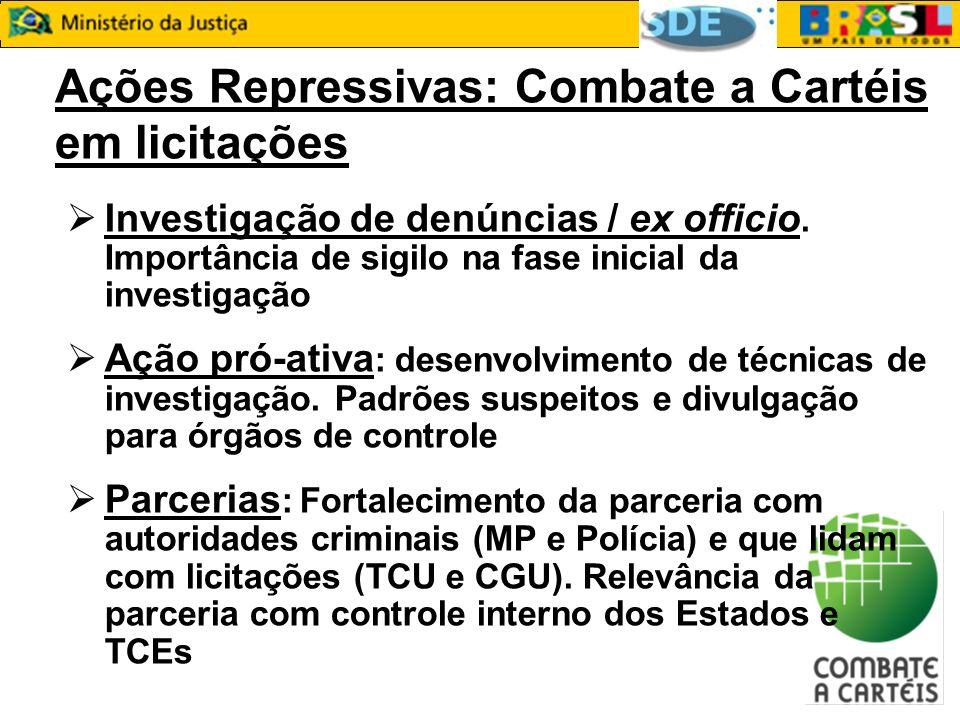 Ações Repressivas: Combate a Cartéis em licitações Investigação de denúncias / ex officio. Importância de sigilo na fase inicial da investigação Ação