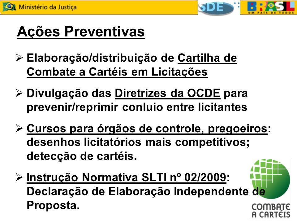 Ações Preventivas Elaboração/distribuição de Cartilha de Combate a Cartéis em Licitações Divulgação das Diretrizes da OCDE para prevenir/reprimir conl