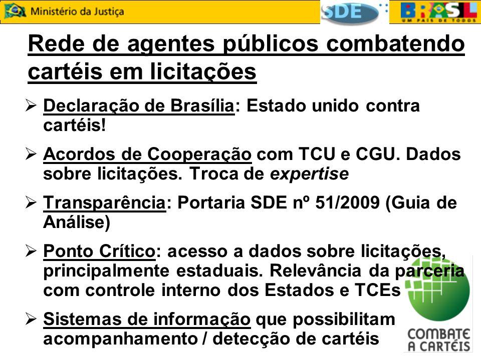 Rede de agentes públicos combatendo cartéis em licitações Declaração de Brasília: Estado unido contra cartéis! Acordos de Cooperação com TCU e CGU. Da
