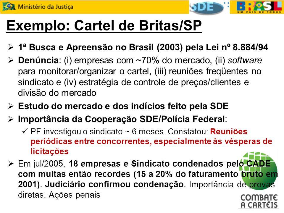 1ª Busca e Apreensão no Brasil (2003) pela Lei nº 8.884/94 Denúncia: (i) empresas com ~70% do mercado, (ii) software para monitorar/organizar o cartel