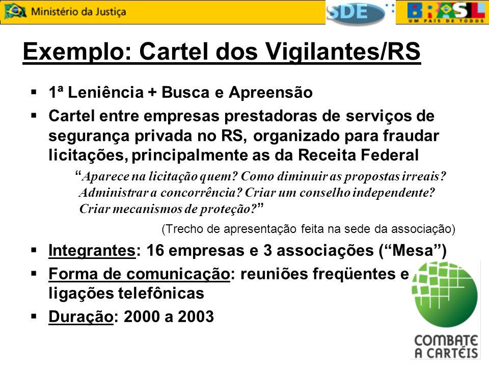 1ª Leniência + Busca e Apreensão Cartel entre empresas prestadoras de serviços de segurança privada no RS, organizado para fraudar licitações, princip