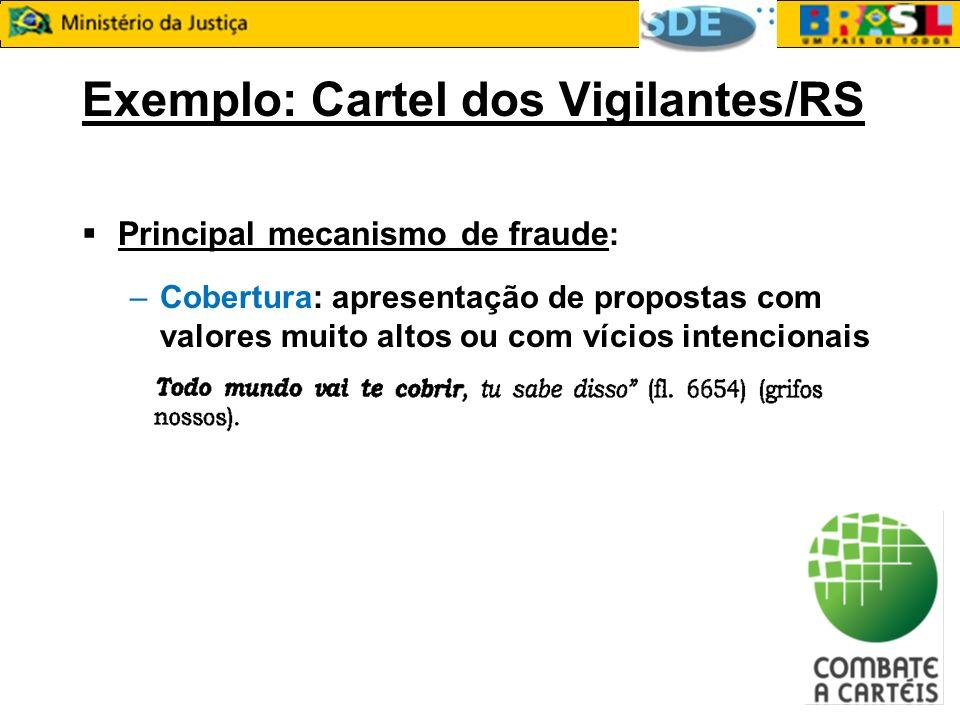 Exemplo: Cartel dos Vigilantes/RS Principal mecanismo de fraude : –Cobertura: apresentação de propostas com valores muito altos ou com vícios intencio
