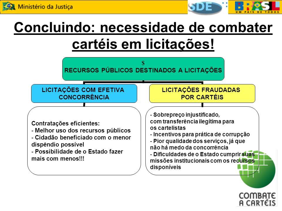 Concluindo: necessidade de combater cartéis em licitações! $ RECURSOS PÚBLICOS DESTINADOS A LICITAÇÕES LICITAÇÕES COM EFETIVA CONCORRÊNCIA Contrataçõe