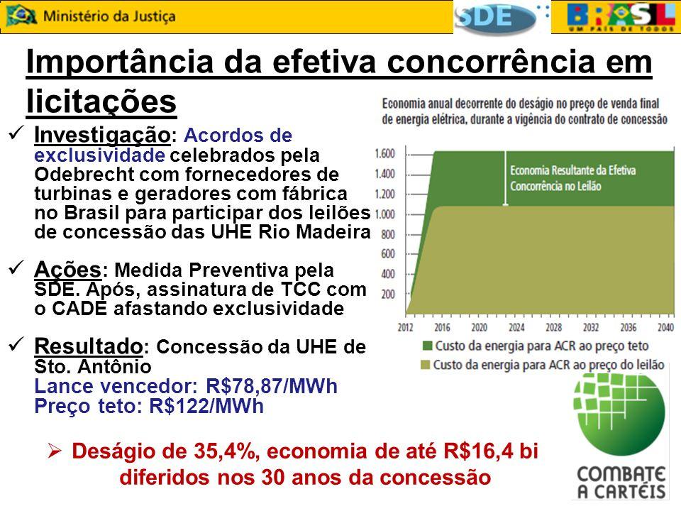 Importância da efetiva concorrência em licitações Investigação : Acordos de exclusividade celebrados pela Odebrecht com fornecedores de turbinas e ger