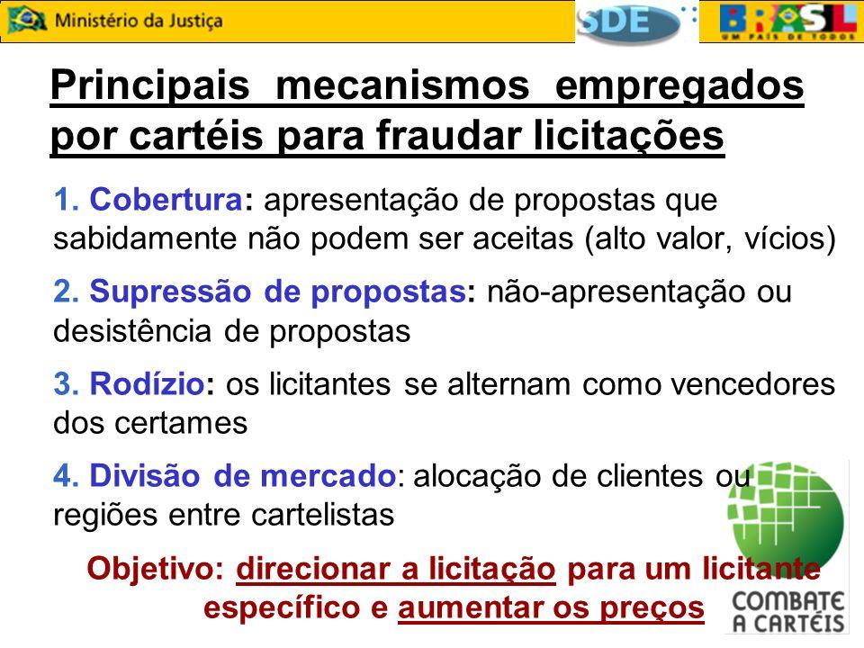 Principais mecanismos empregados por cartéis para fraudar licitações 1. Cobertura: apresentação de propostas que sabidamente não podem ser aceitas (al
