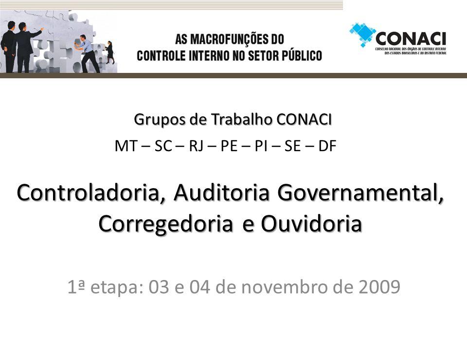 Controladoria, Auditoria Governamental, Corregedoria e Ouvidoria 1ª etapa: 03 e 04 de novembro de 2009 MT – SC – RJ – PE – PI – SE – DF Grupos de Trabalho CONACI
