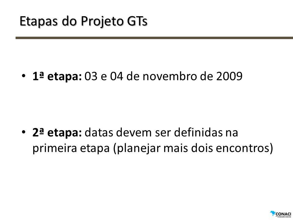1ª etapa: 03 e 04 de novembro de 2009 2ª etapa: datas devem ser definidas na primeira etapa (planejar mais dois encontros) Etapas do Projeto GTs