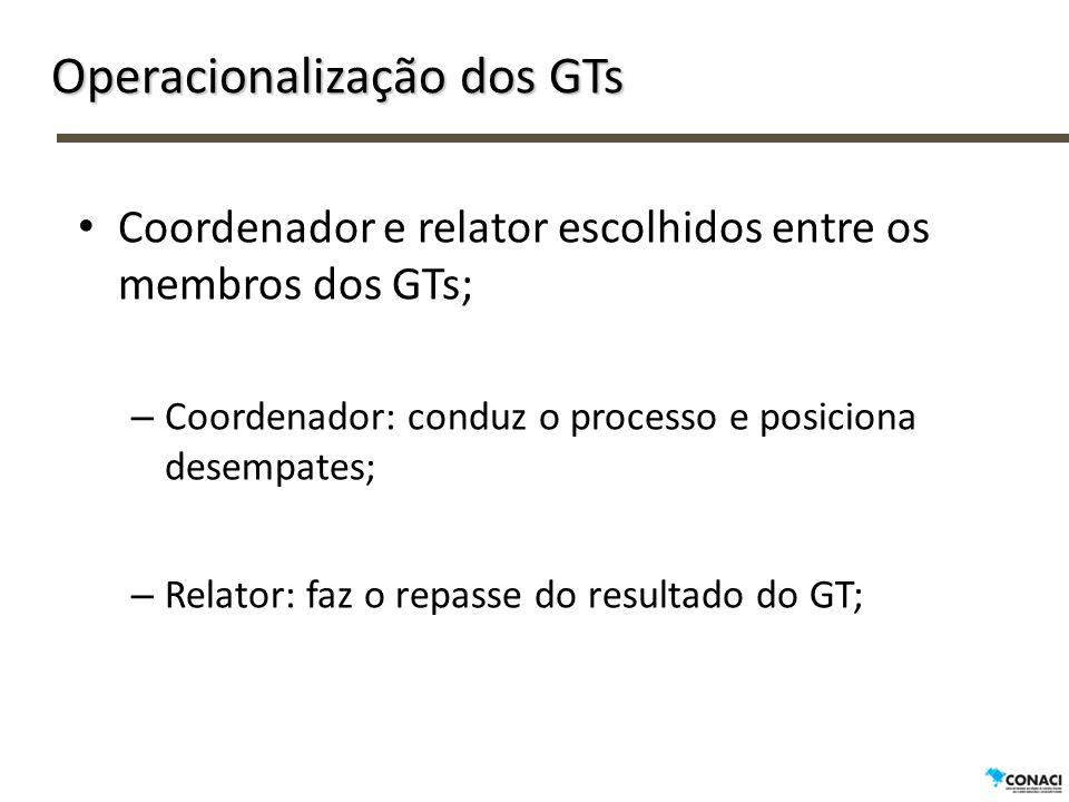 Coordenador e relator escolhidos entre os membros dos GTs; – Coordenador: conduz o processo e posiciona desempates; – Relator: faz o repasse do resultado do GT; Operacionalização dos GTs