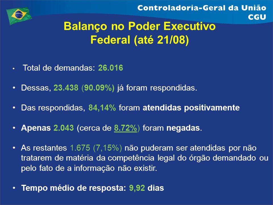 Total de demandas: 26.016 Dessas, 23.438 (90.09%) já foram respondidas. Das respondidas, 84,14% foram atendidas positivamente Apenas 2.043 (cerca de 8