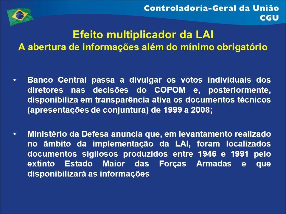 Efeito multiplicador da LAI A abertura de informações além do mínimo obrigatório Banco Central passa a divulgar os votos individuais dos diretores nas