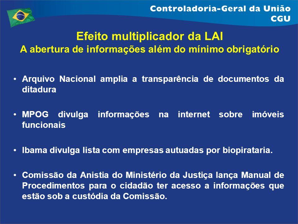 Arquivo Nacional amplia a transparência de documentos da ditadura MPOG divulga informações na internet sobre imóveis funcionais Ibama divulga lista co