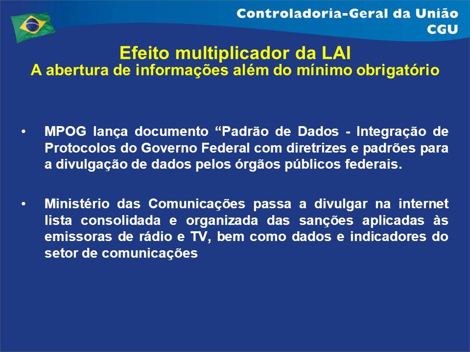 MPOG lança documento Padrão de Dados - Integração de Protocolos do Governo Federal com diretrizes e padrões para a divulgação de dados pelos órgãos pú