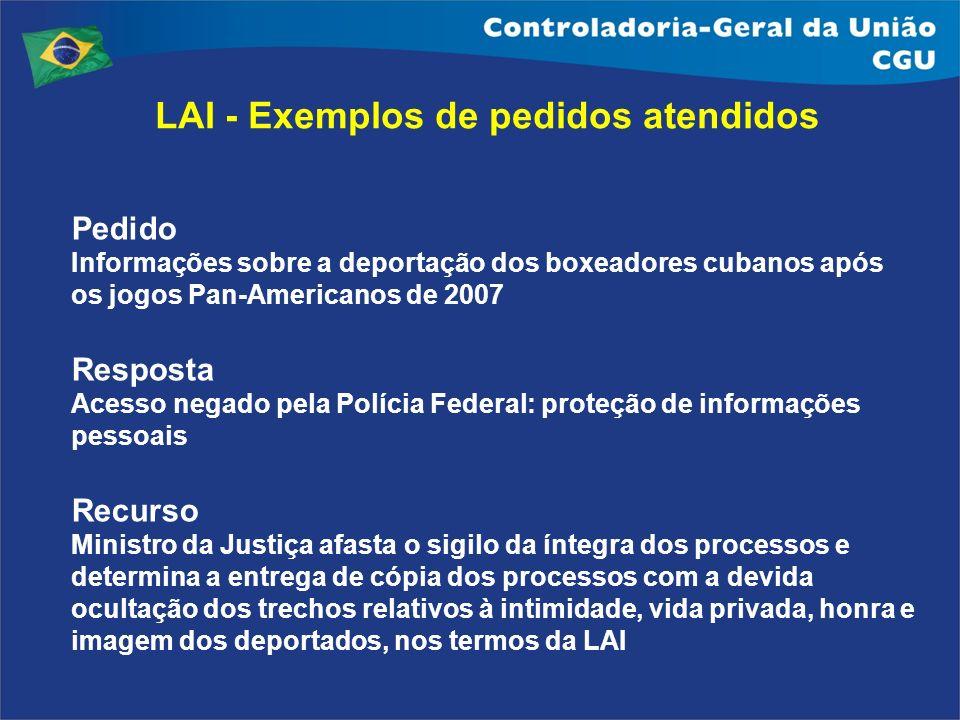Pedido Informações sobre a deportação dos boxeadores cubanos após os jogos Pan-Americanos de 2007 Resposta Acesso negado pela Polícia Federal: proteçã