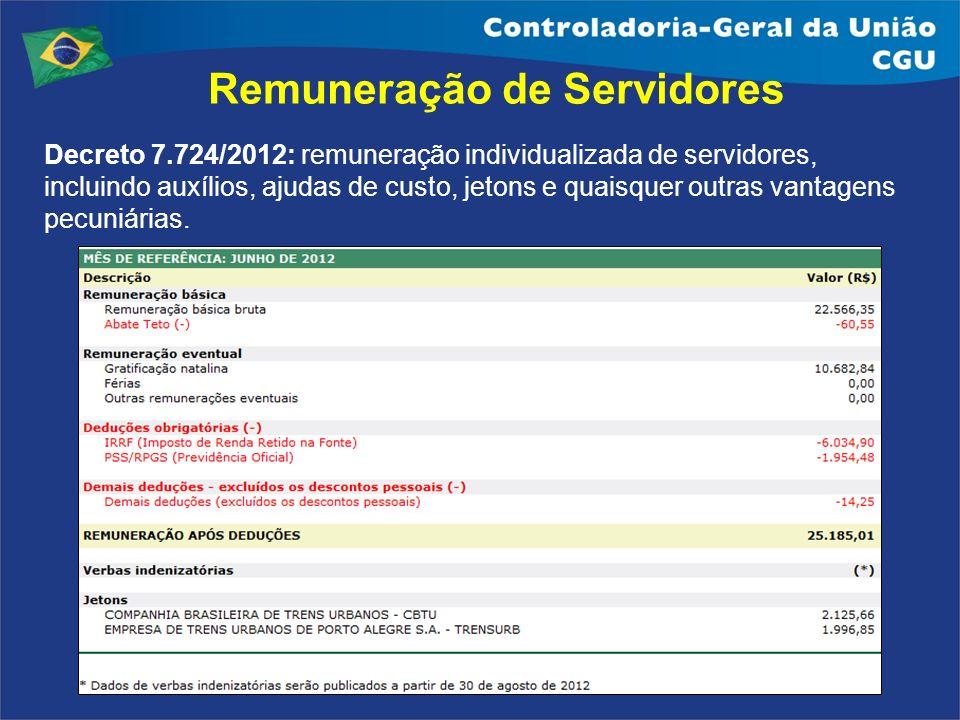 Remuneração de Servidores Decreto 7.724/2012: remuneração individualizada de servidores, incluindo auxílios, ajudas de custo, jetons e quaisquer outra