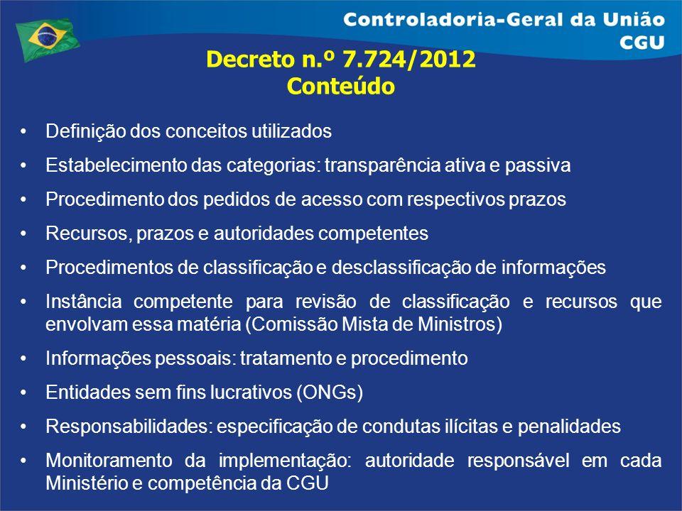 Definição dos conceitos utilizados Estabelecimento das categorias: transparência ativa e passiva Procedimento dos pedidos de acesso com respectivos pr