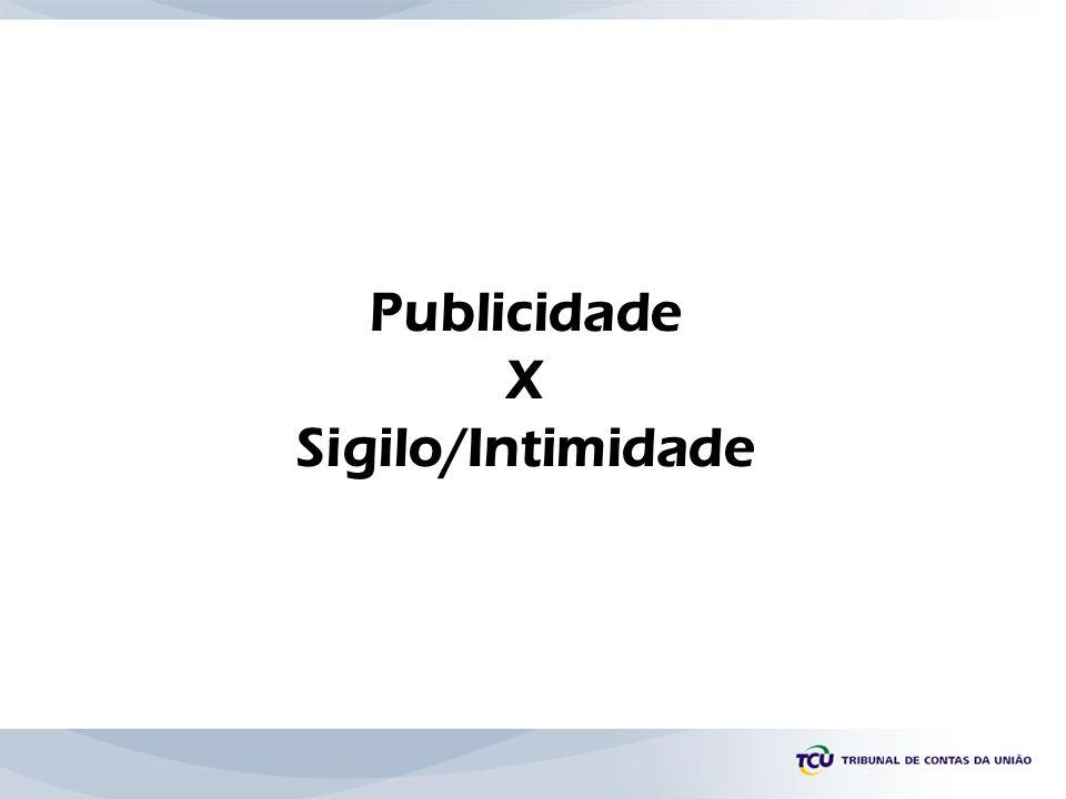 Publicidade X Sigilo/Intimidade