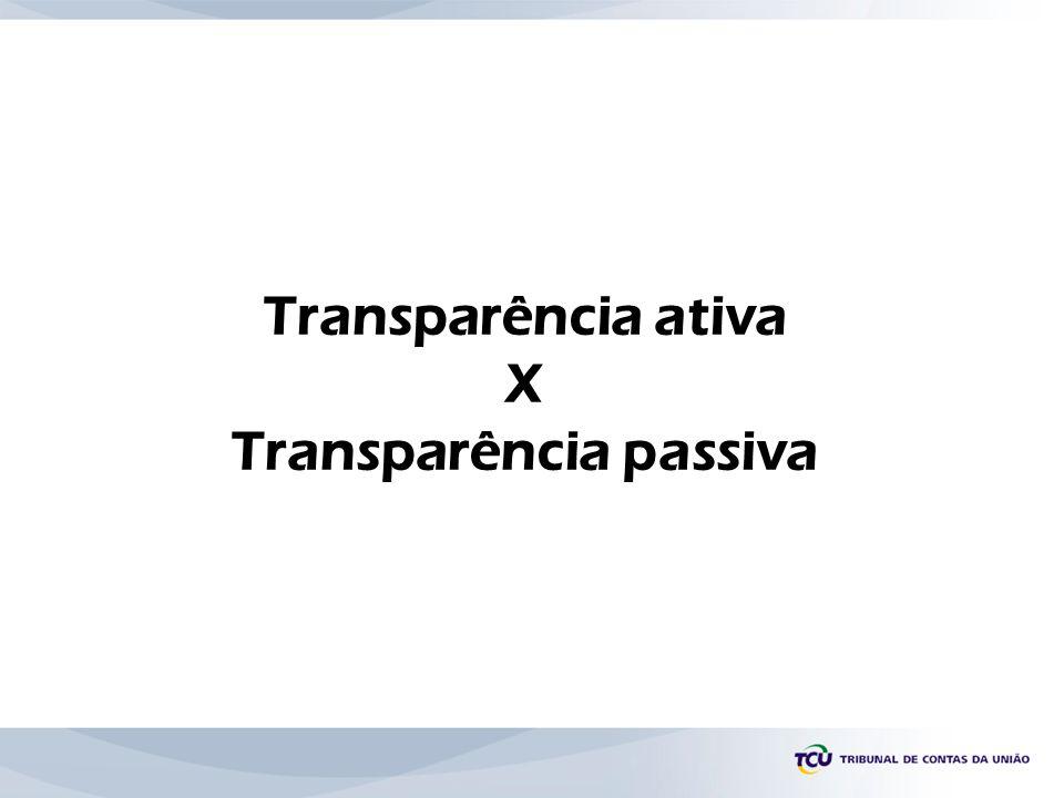 Transparência ativa X Transparência passiva