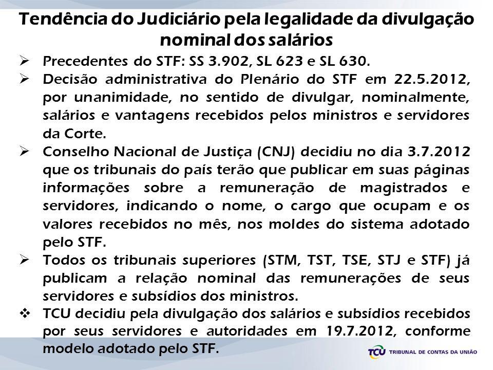 Precedentes do STF: SS 3.902, SL 623 e SL 630. Decisão administrativa do Plenário do STF em 22.5.2012, por unanimidade, no sentido de divulgar, nomina