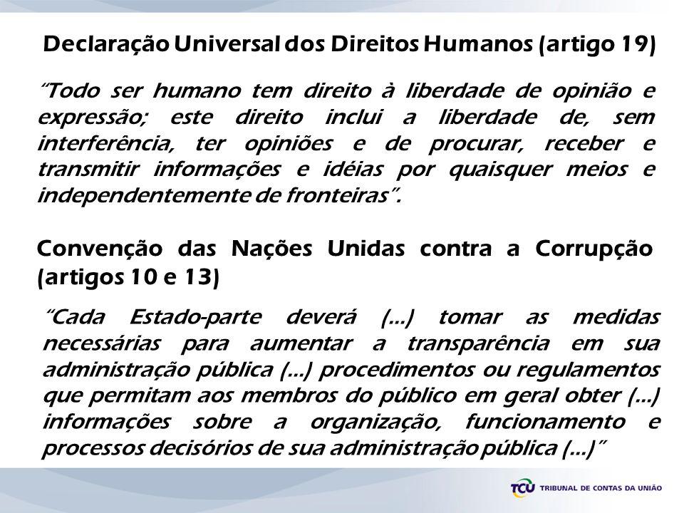 Declaração Universal dos Direitos Humanos (artigo 19) Todo ser humano tem direito à liberdade de opinião e expressão; este direito inclui a liberdade
