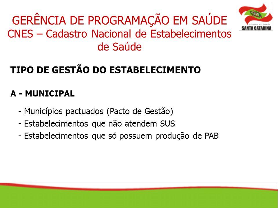 TIPO DE GESTÃO DO ESTABELECIMENTO A - MUNICIPAL - Municípios pactuados (Pacto de Gestão) - Estabelecimentos que não atendem SUS - Estabelecimentos que