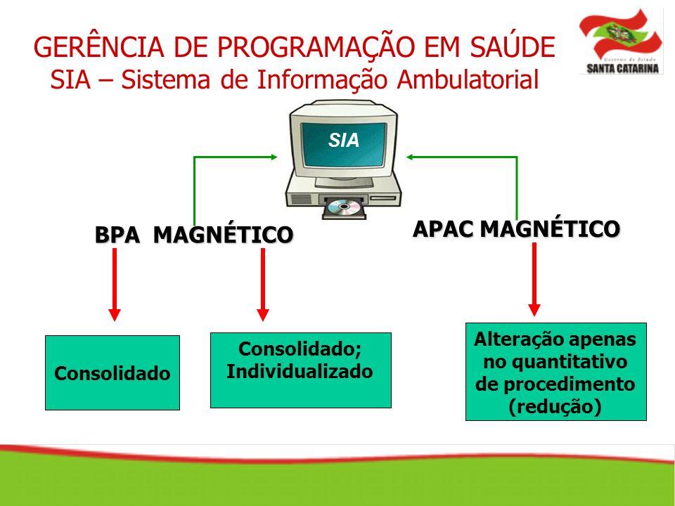 SIA APAC MAGNÉTICO BPA MAGNÉTICO Consolidado Consolidado; Individualizado Alteração apenas no quantitativo de procedimento (redução) GERÊNCIA DE PROGR
