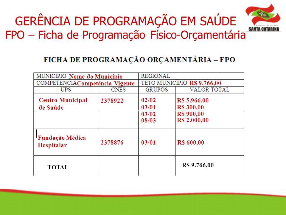 Nome do Município Competência Vigente Centro Municipal de Saúde 2378922 02/02 R$ 5.966,00 Fundação Médica Hospitalar 237887603/01R$ 600,00 03/01 R$ 30