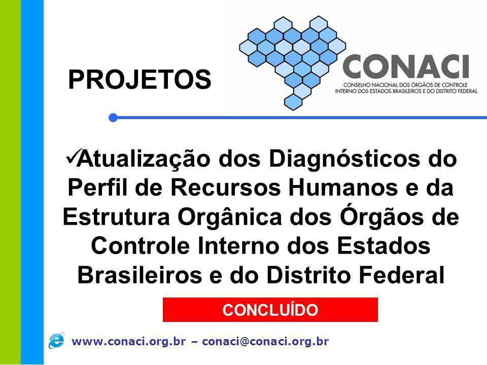 www.conaci.org.br – conaci@conaci.org.br PROJETOS Atualização dos Diagnósticos do Perfil de Recursos Humanos e da Estrutura Orgânica dos Órgãos de Con