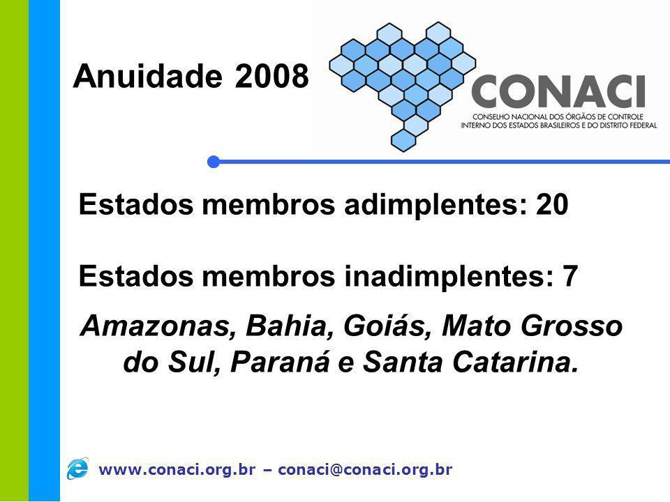 www.conaci.org.br – conaci@conaci.org.br Anuidade 2008 Estados membros adimplentes: 20 Estados membros inadimplentes: 7 Amazonas, Bahia, Goiás, Mato G