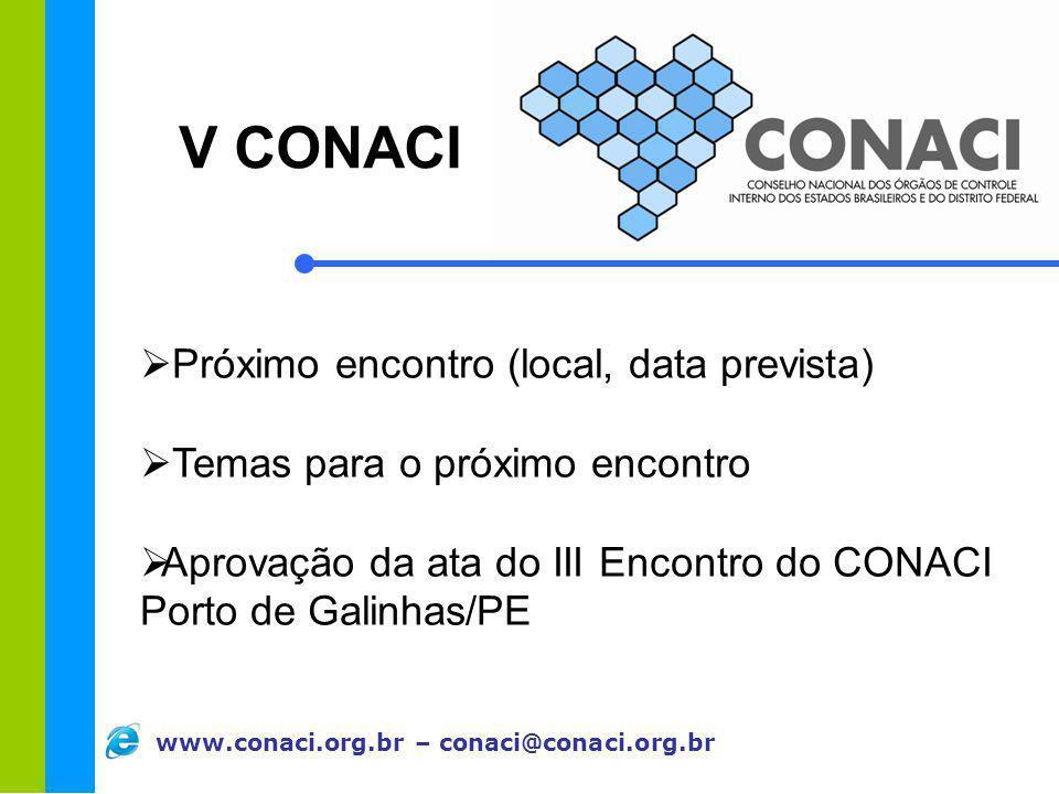 www.conaci.org.br – conaci@conaci.org.br V CONACI Próximo encontro (local, data prevista) Temas para o próximo encontro Aprovação da ata do III Encont