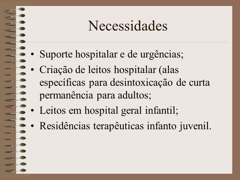 Necessidades Suporte hospitalar e de urgências; Criação de leitos hospitalar (alas específicas para desintoxicação de curta permanência para adultos;