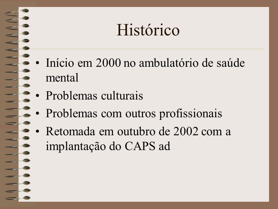 Histórico Início em 2000 no ambulatório de saúde mental Problemas culturais Problemas com outros profissionais Retomada em outubro de 2002 com a impla