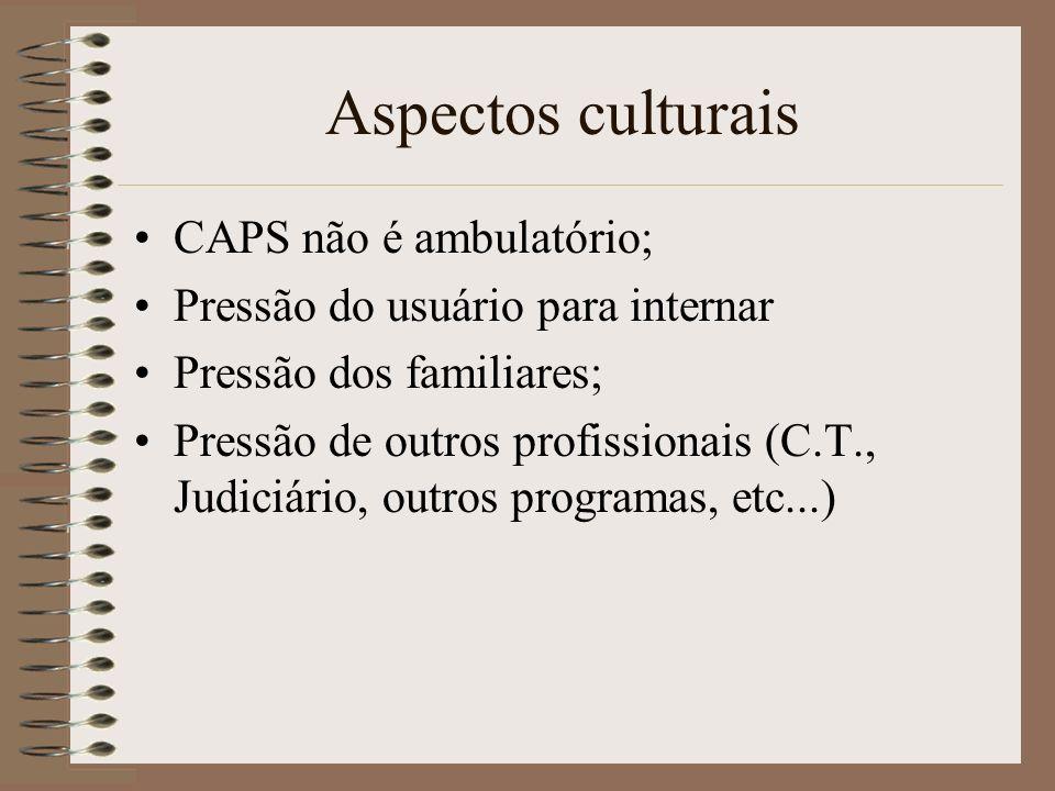 Aspectos culturais CAPS não é ambulatório; Pressão do usuário para internar Pressão dos familiares; Pressão de outros profissionais (C.T., Judiciário,