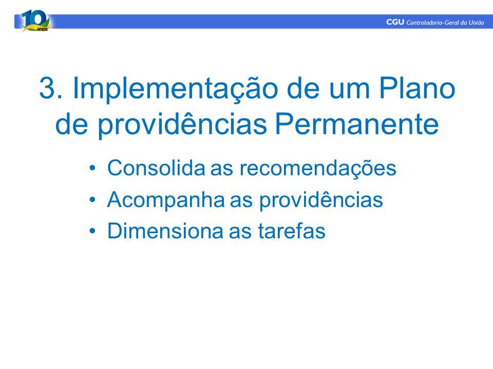 3. Implementação de um Plano de providências Permanente Consolida as recomendações Acompanha as providências Dimensiona as tarefas