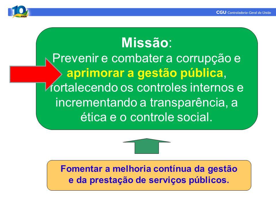 Missão: Prevenir e combater a corrupção e aprimorar a gestão pública, fortalecendo os controles internos e incrementando a transparência, a ética e o