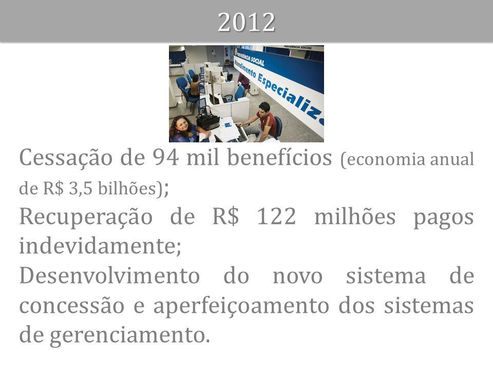 20122012 Cessação de 94 mil benefícios (economia anual de R$ 3,5 bilhões) ; Recuperação de R$ 122 milhões pagos indevidamente; Desenvolvimento do novo